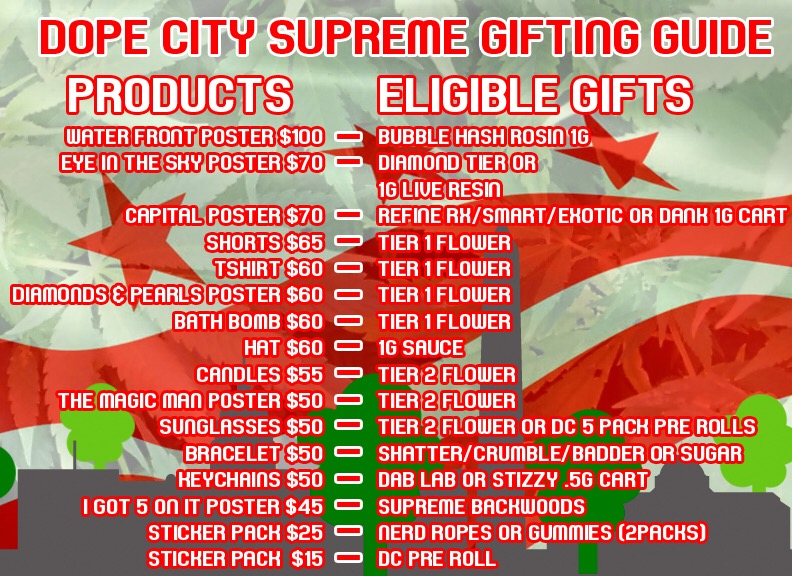 dope city supreme dc eligible gifts product list